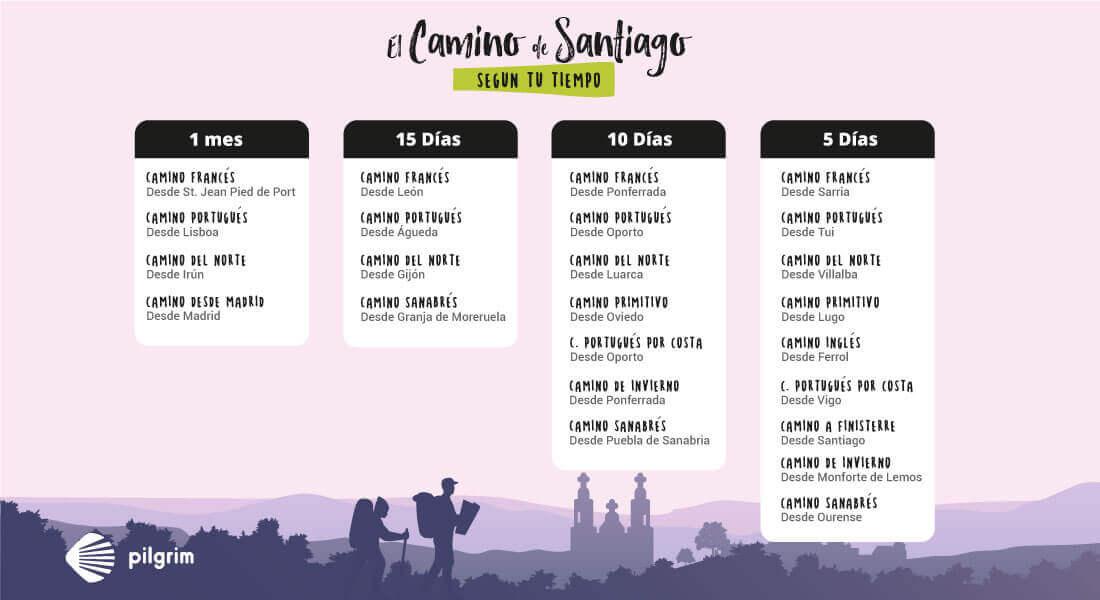 Cuántos Días Para Hacer El Camino De Santiago Rutas Recomendadas